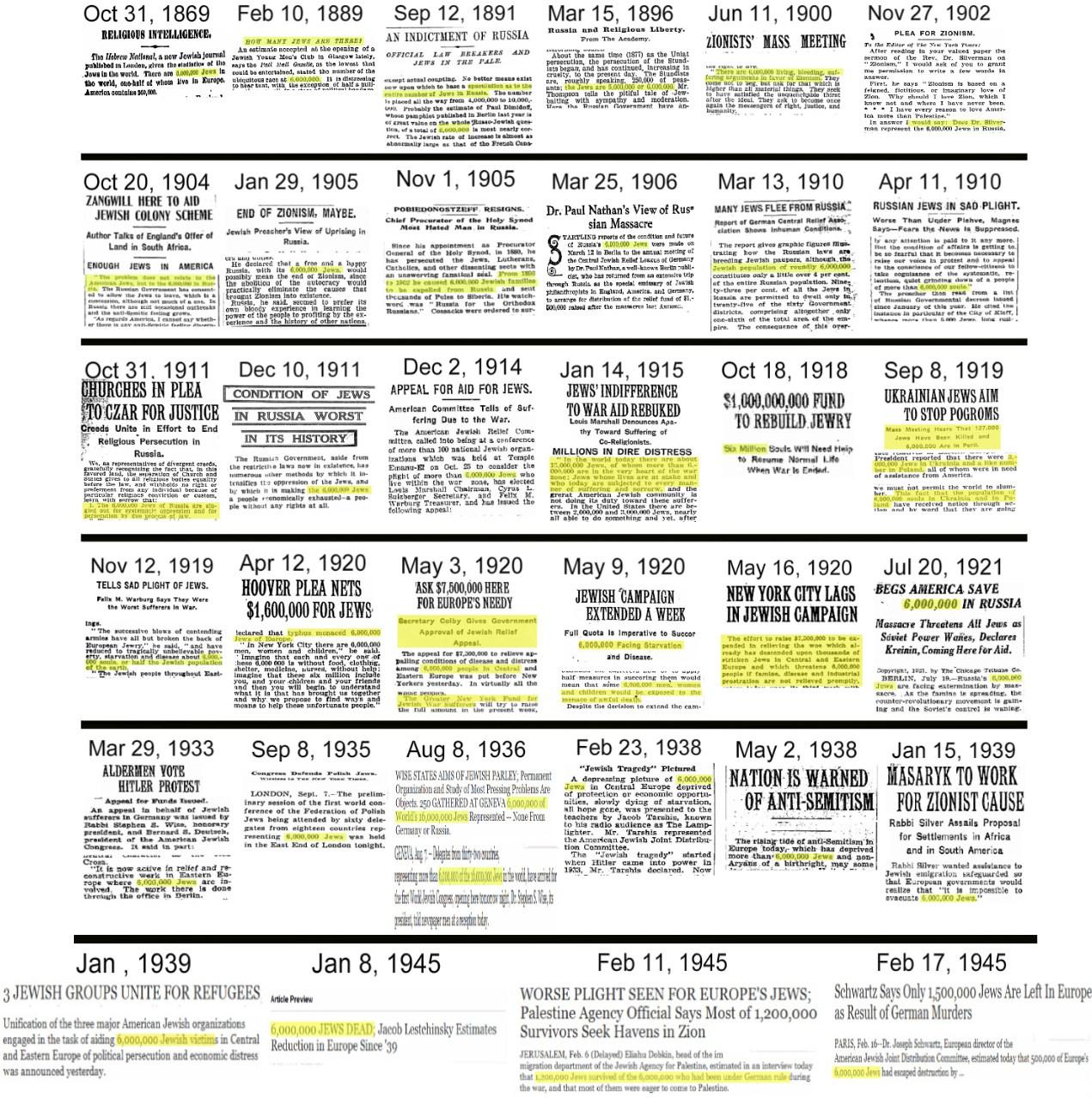"""Tallet 6 millioner, kombinert med triggerord som """"sult"""", """"lidelse"""", """"forfølgelse"""", """"utvisning"""", """"utryddelse"""", kombinert med """"bønner om mer penger"""" fikk rikelig propagandaplass i media fra rundt 1850 og fremover."""