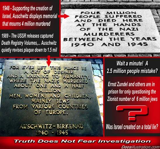 "The original plaques were removed and replaced with new ones sporting the ""new"" fake figure of 1.5 million. That's at least 2.5 million people erased from the official death toll overnight. They can't even make up their mind about what the new figure should be. This should tell you right away that they are just making it up as they go along."