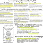 Compendium of Jewish fund raising campaigns; 6,000,000 galore. Click to enlarge.